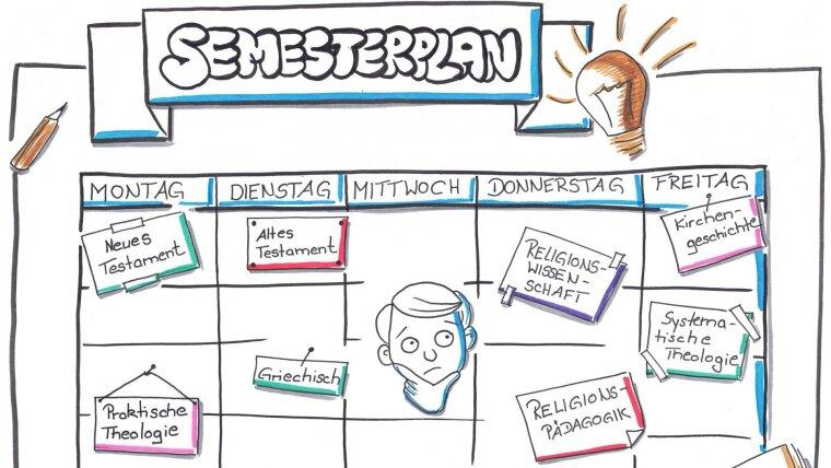 Skatchnote eines Semesterplans
